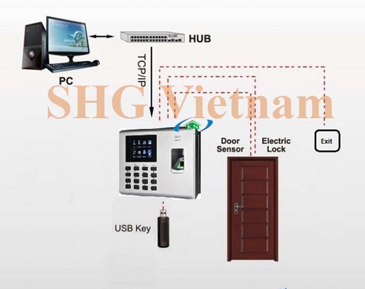 Ban May Cham Cong Van Tay Dg600 Ronald Jack