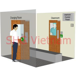 Khóa Cửa Liên động Interlock